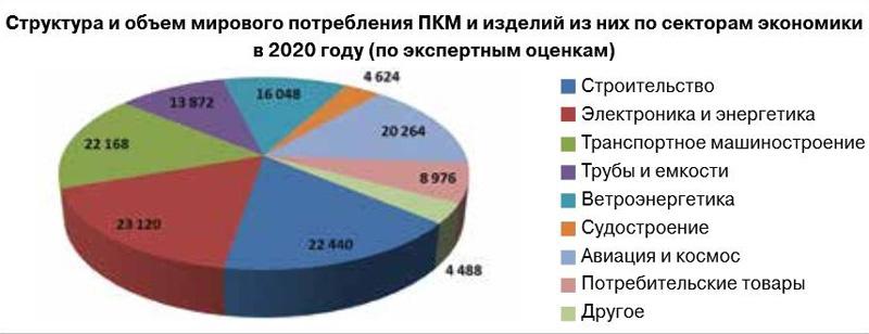 https://viam.ru/sites/default/files/uploads/news/2015/2108/2108_2-2.jpg